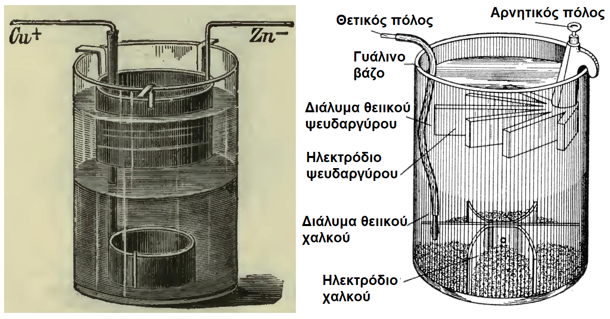 1860 Callaud Gravity Cell